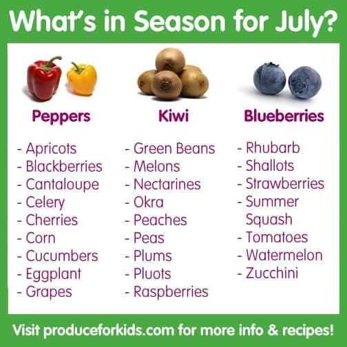 What's in Season for July?