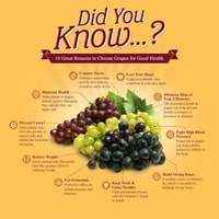 10 Reasons to Eat More Grapes + How to Freeze Grapes Video