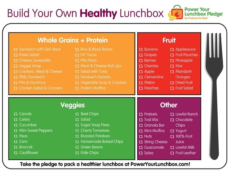 Take the #PowerYourLunchbox Pledge and Build Your Own Healthy Lunchbox