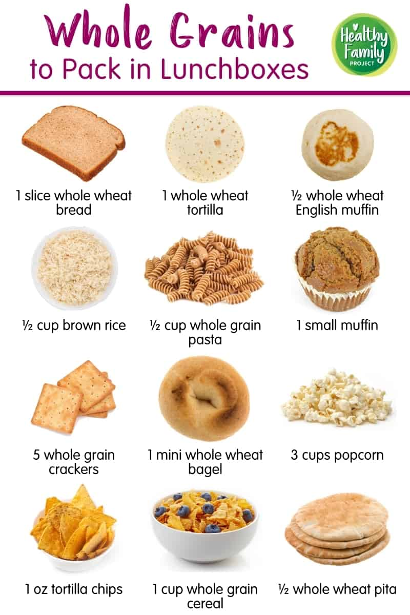 Best Tips for Packing Healthy School Lunches