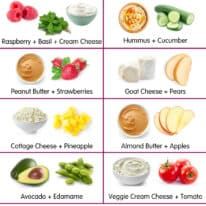 Infographic of English muffin topping ideas.