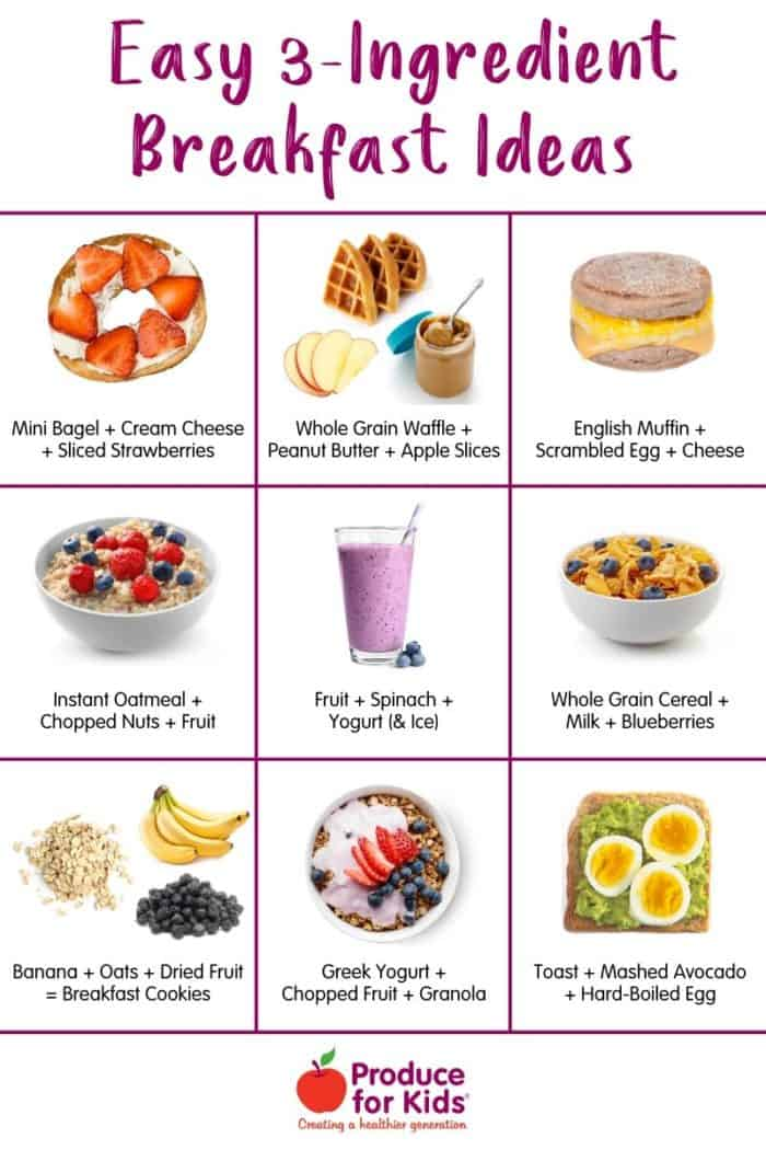 Infographic of 3-ingredient breakfasts