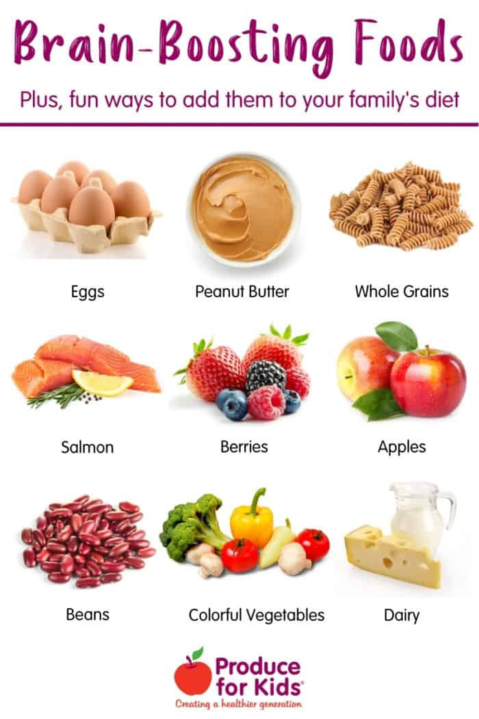 Infographic of brain boosting foods