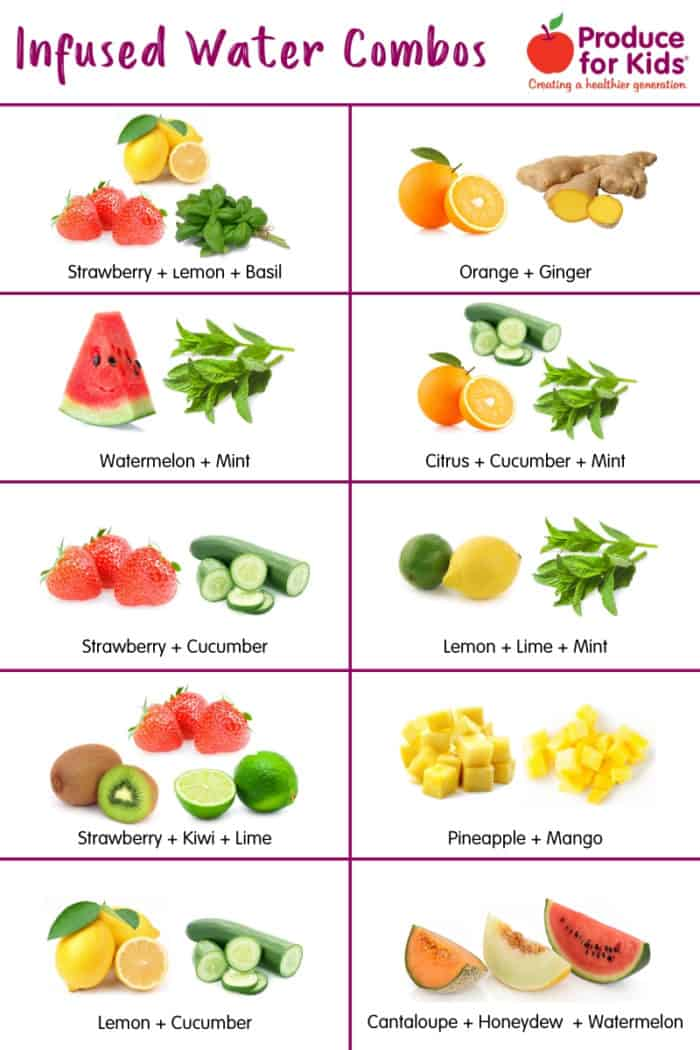 infographic of infused water flavor combinations