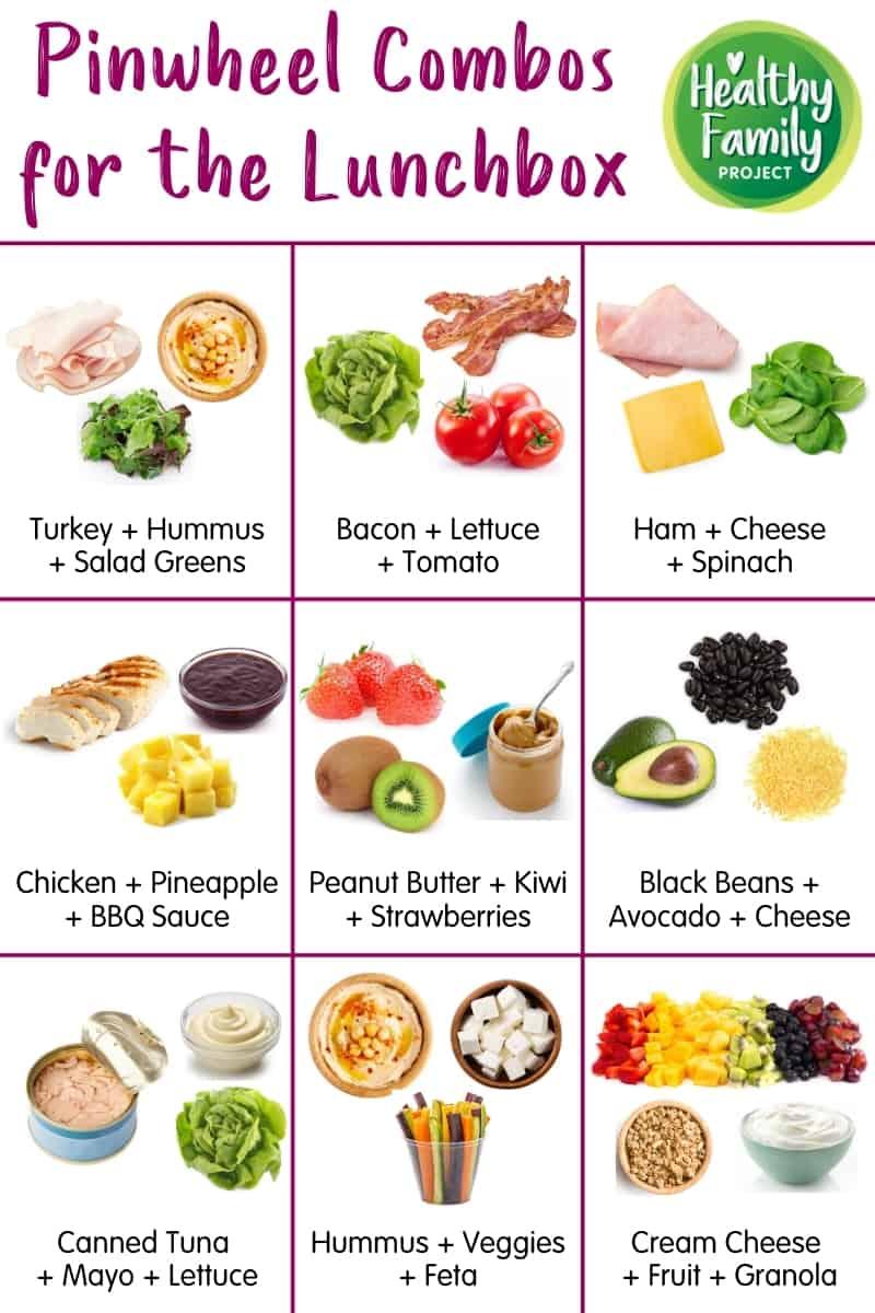 Lunchbox Pinwheel Recipes