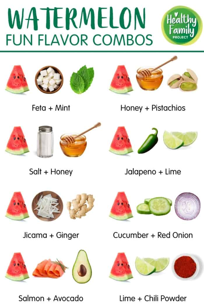 Infographic of watermelon flavor combos.